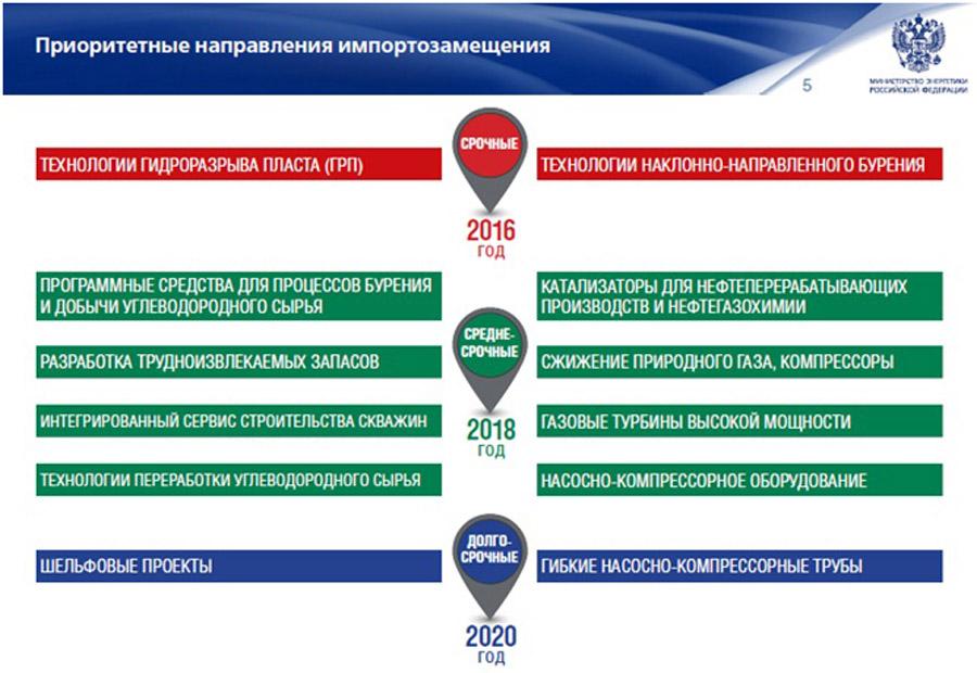 doklad-istomin-2015-10-19-01