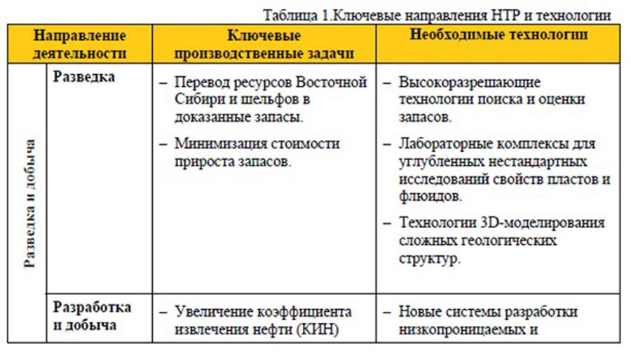 doklad-istomin-2015-10-19-03